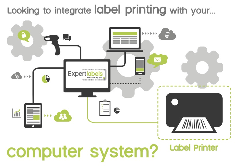 Integrate Label printing with ERP systems